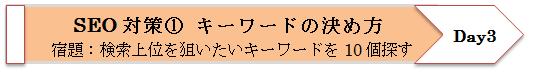 WPSEO_Banner3